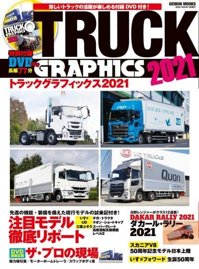 トラックグラフィックス2021